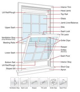 Vinyl Window Parts
